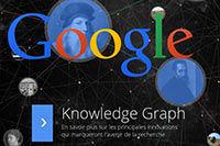 Google, la santé en ligne de mire.